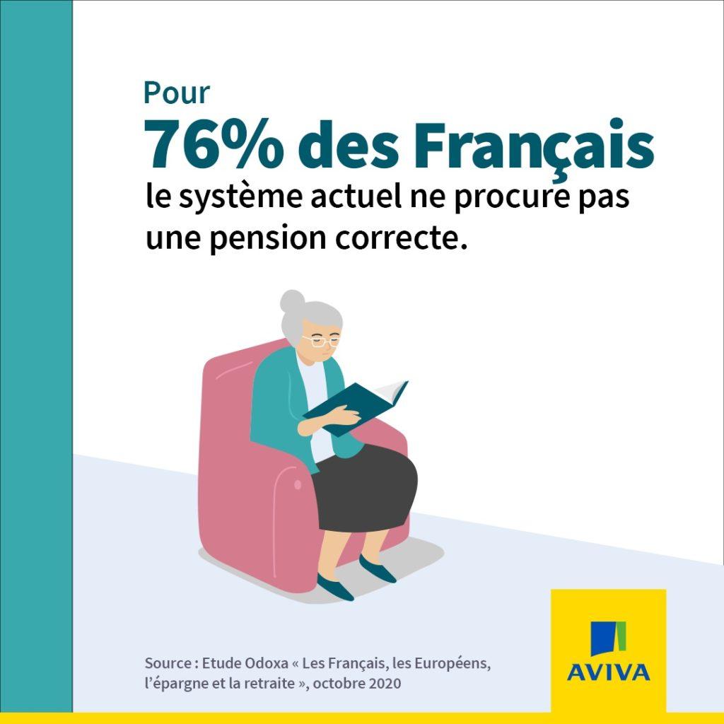 Épargne retraite : Changez la donne et prenez de l'avance !