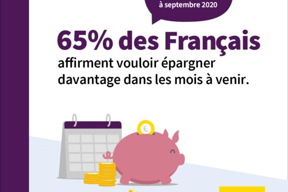 [ #AssuranceVie ] 2/3 des Français ont épargné durant le confinement et la tendance se confirme encore aujourd'hui ! Alors on vous dit pourquoi l'assurance-vie est une bonne idée pour épargner malin